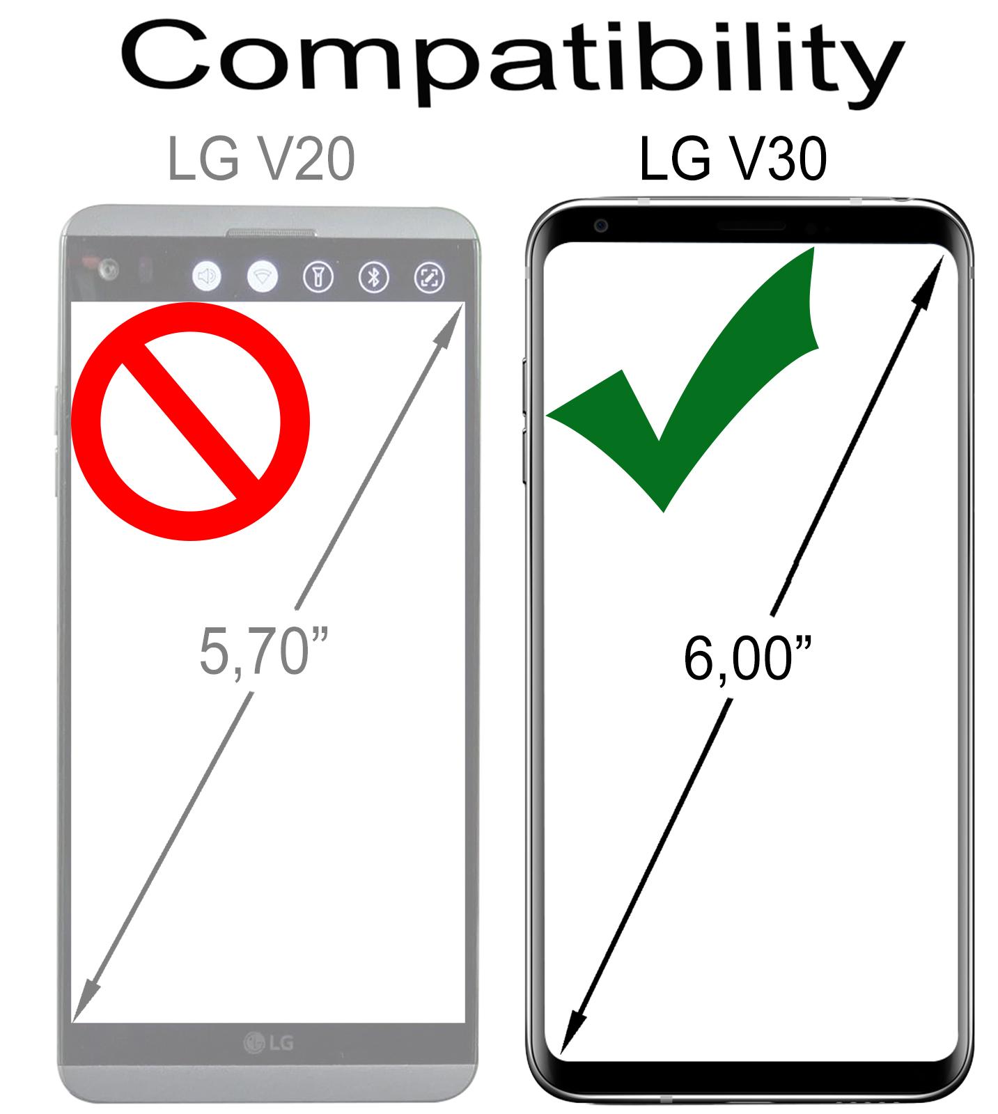 Lg V30 Font